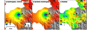 Observed (left), modeled (center), and residual (right) deformation at Calbuco from a Sentinel-1a interferogram spanning April 14–26, 2015.  Deformation can be approximated by a source at ~9 km depth beneath the volcano's west flank. Courtesy of ESA.